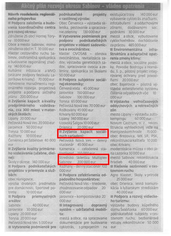 presovske noviny